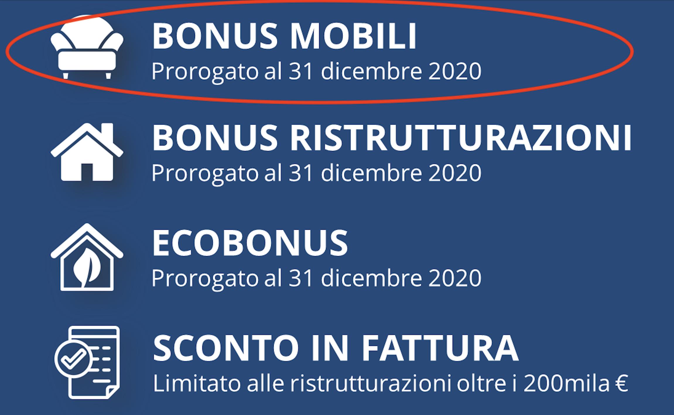Detrazione Tinteggiatura Interna 2016 ristrutturazioni archivi - emvas - società tra professionisti